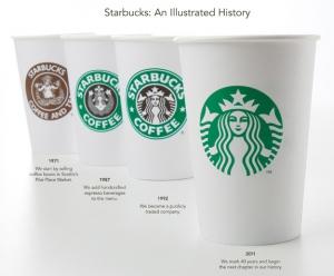 Обновление логотипа сети кофеен Starbucks