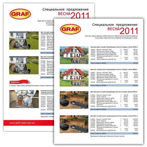 Дизайн двостороньої листівки для Graf-Voda